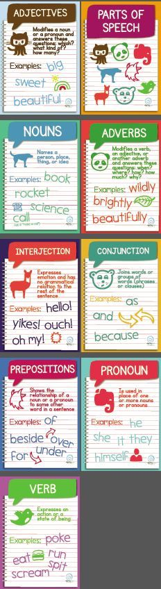 "Free Parts of Speech Posters....Follow for Free ""too-neat-not-to-keep"" teaching tools & other fun stuff :)"