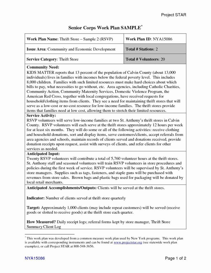 20 Thrift Store Business Plan Template in 2020 (With