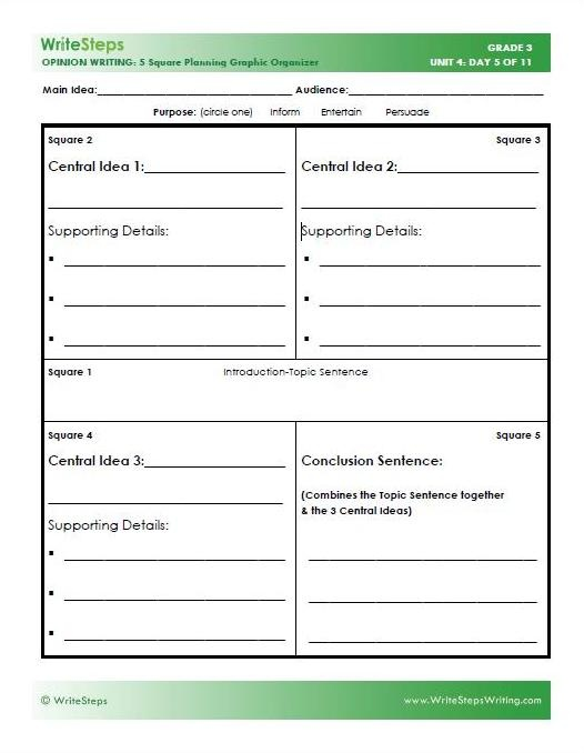 Five paragraph essay planning sheet