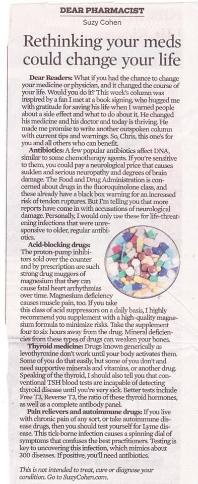 Ciprofloxacin for toothache - Answers on HealthTap