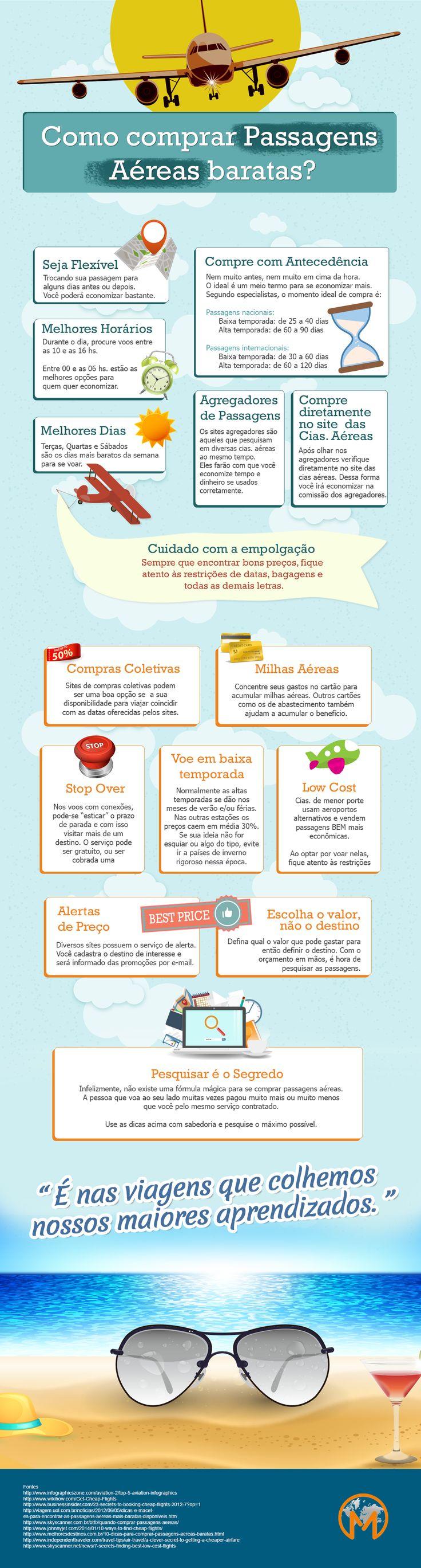 Como comprar - PASSAGENS AÉREAS BARATAS - INFOGRÁFICO — Dicas simples e poderosas para rodar o mundo.  Passagens aéreas baratas