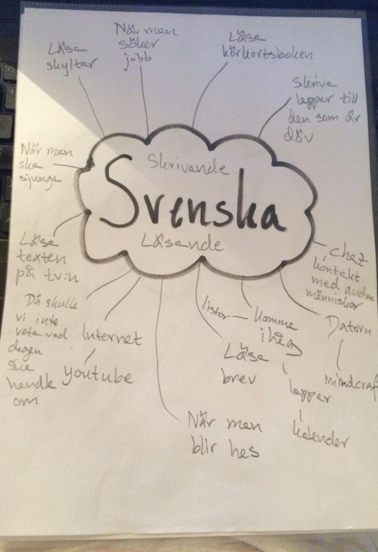 Varför har vi ett ämne som heter Svenska i skolan? Varför är det viktigt att kunna skriva och läsa? Elevernas svar.