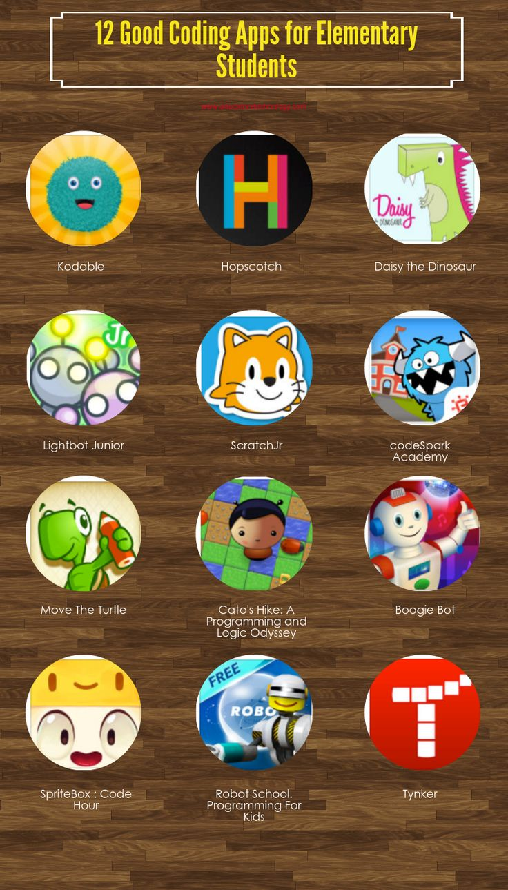 12 Good Coding Apps for Elementary Students