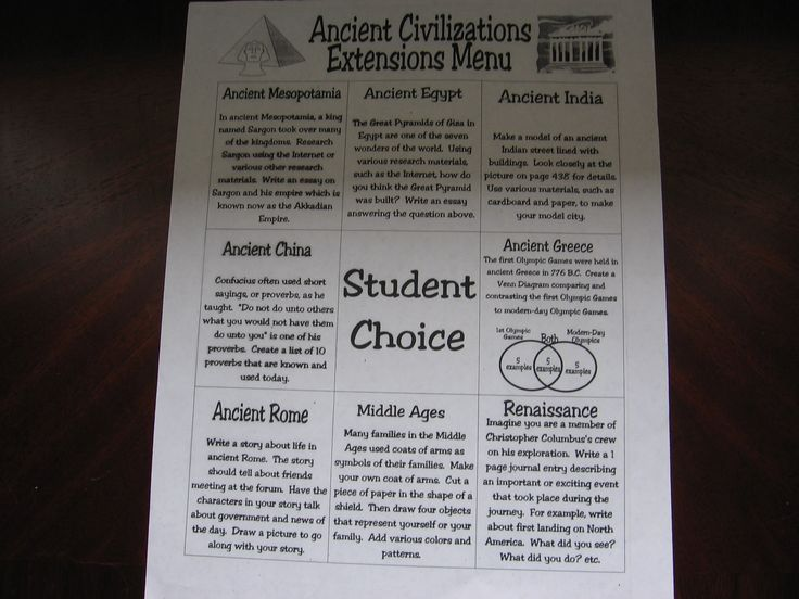 What's Here Many teachers have trouble making social studies interesting because they don't understand or like the subject themselves. There's good news: we all have personal limitations, and they DON'T have to affect our students. On this page, you'll learn how to get students passionate about social studies even when you have limited time, resources,…