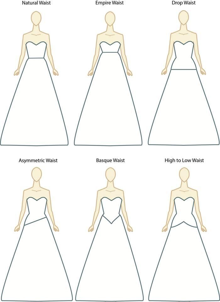 Types Of Waistlines For Wedding Gown Different