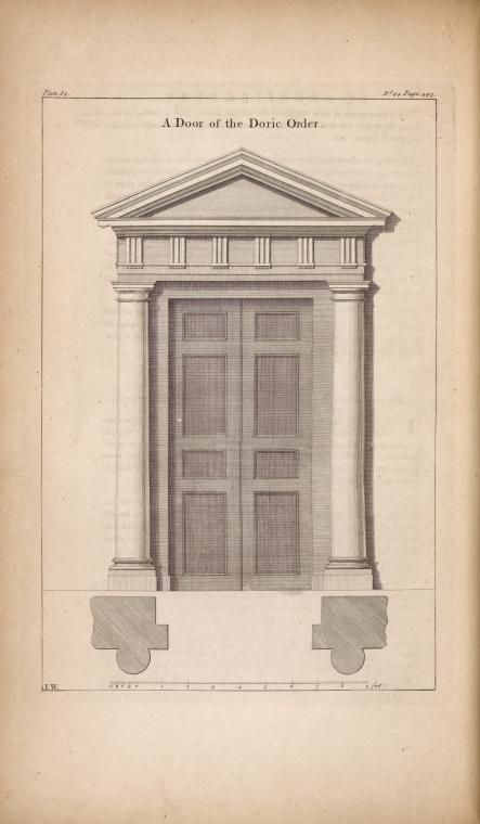 Three architectural engravings of doorways from 1756 by Isaac Ware depicting Doric Ionic and Corinthian orders from the NY Public Library.