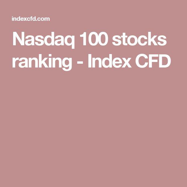 Nasdaq 100 stocks ranking - Index CFD