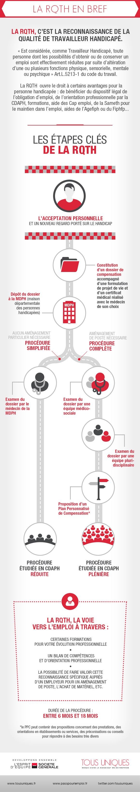 RQTH #infographie