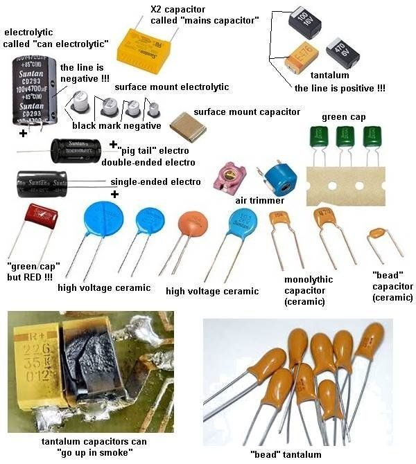 As We All Know A Capacitor Is A Passive Electronic Components That Stores Electric Ene Electronics Mini Projects Electronics Projects Diy Electronics Projects