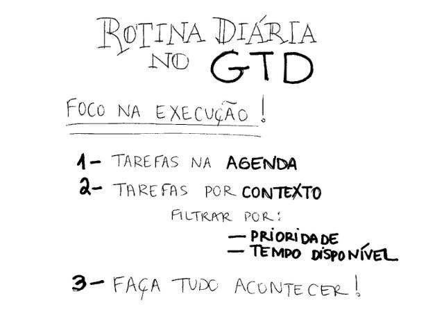 Estou começando agora no GTD: como fazer