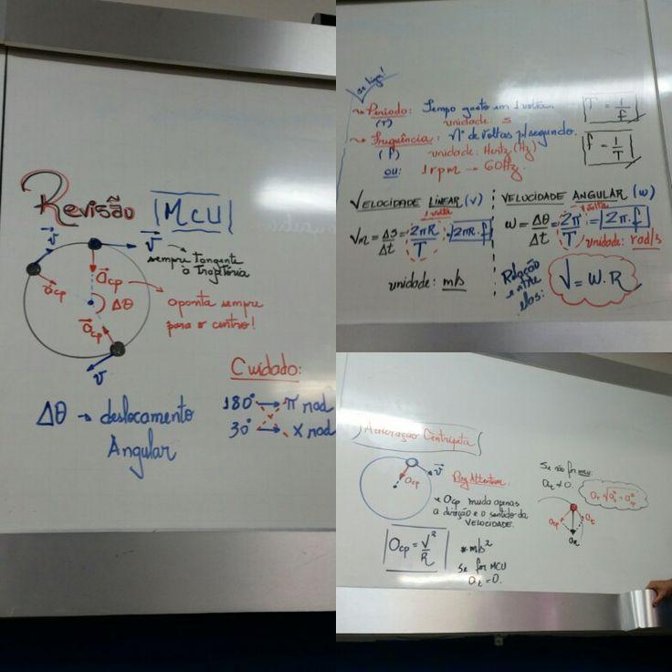 Ideias basicas da fisica quantica