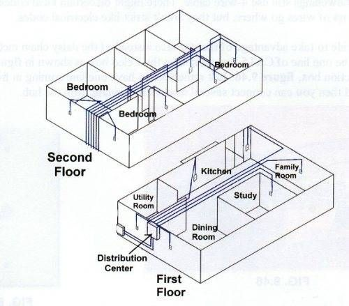 cat 4 safety wiring diagram