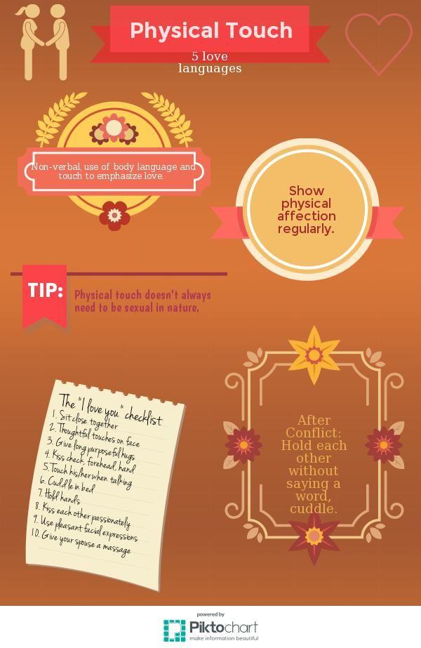 five love languages gary chapman pdf
