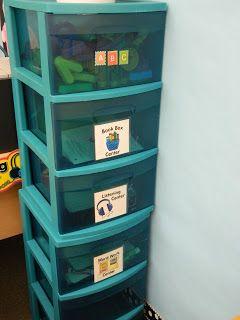 Kindergarten Milestones: Organizing My Kinders!