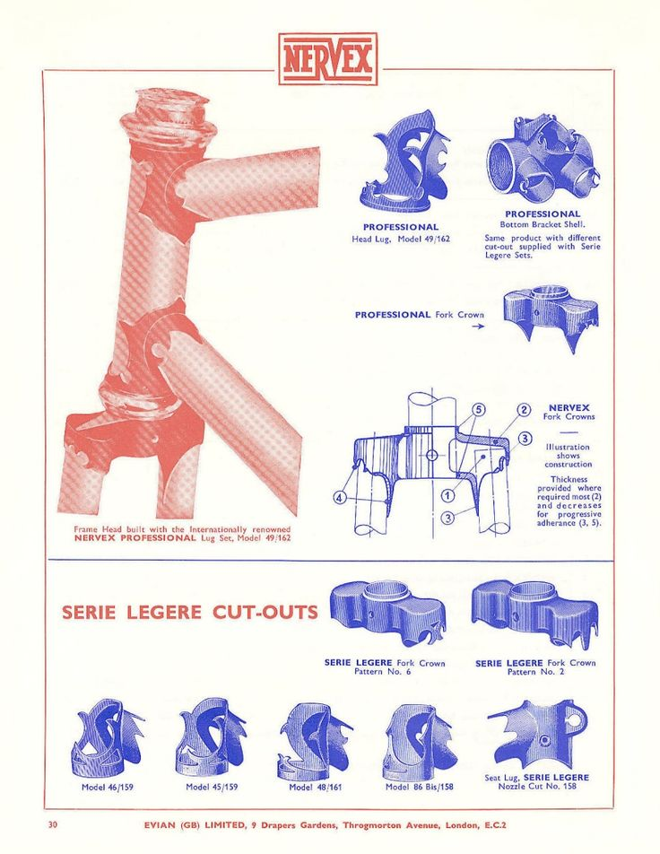 1000 images about vintage cycling catalogs on pinterest for Garage peugeot revel