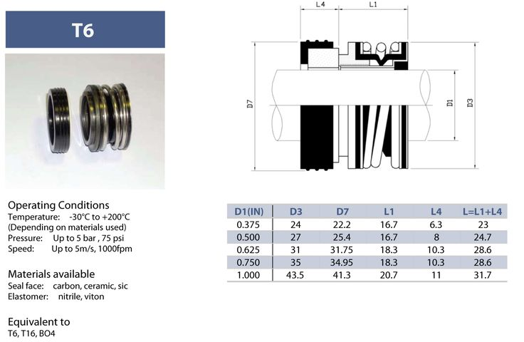 General Pool Pump Mechanical Seal these are replacement seals for Davey and Onga Pumps Contact Select Seals And Services  selectseals@bigpond.com
