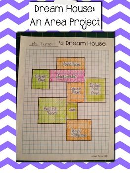 Perimeter and area house project
