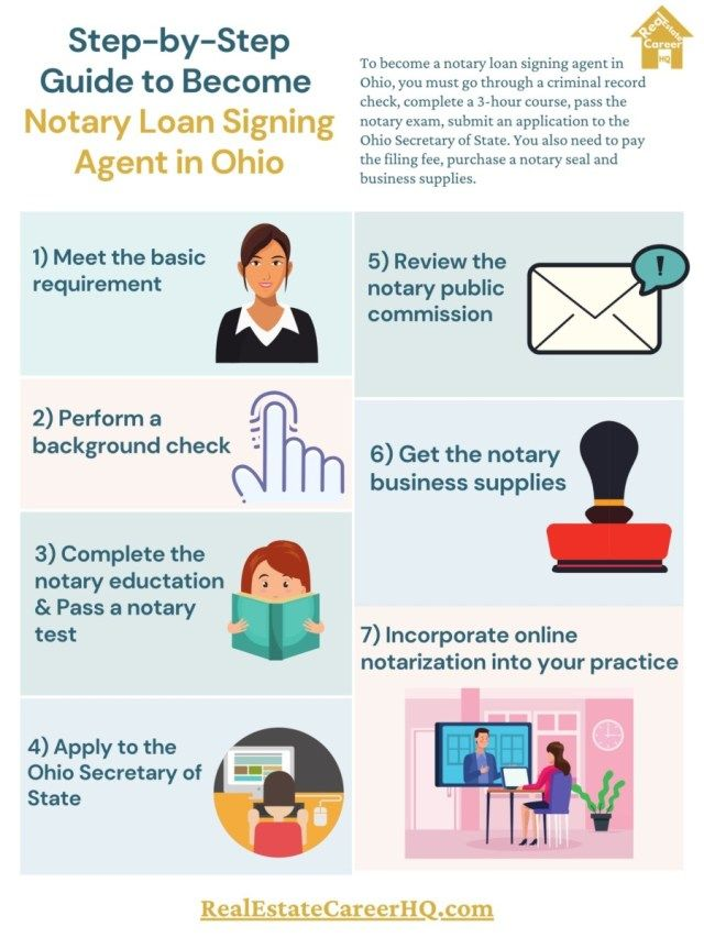 How To Become A Notary Loan Signing Agent In Ohio Loan Signing Agent Loan Signing Notary Signing Agent