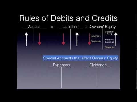Recording Business Transactions: T-Accounts - Financial Accounting video