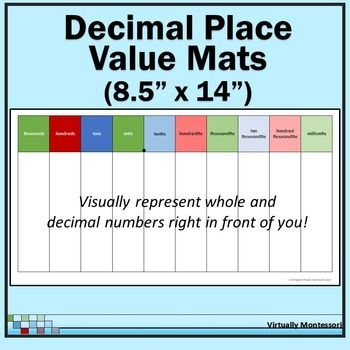 "Each 8.5""x 14"" place value decimals chart / mat can be used to introduce the concept of decimal place values, adding and subtracting decimals, and identifying the decimal numeric and fraction values of the places.Materials included:- 7 decimal mats with decimal point, with whole number places from units to thousands, and decimal places from tenths to millionths---Montessori-colored, uncolored, Montessori-colored with place value names using units, Montessori-colored with place value names…"