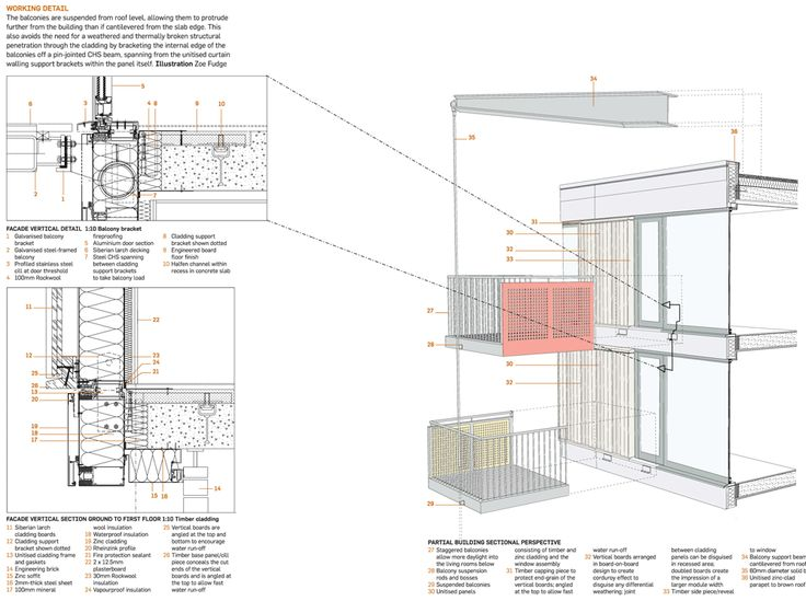 Working Detail Gif 1000 215 747 Architecture Details