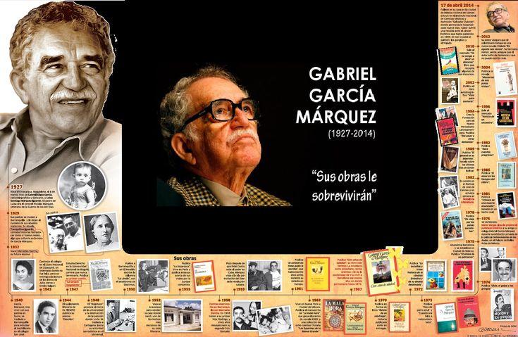 La obra de Gabriel García Márquez vía: http://www.larepublica.pe #infografia #infographic