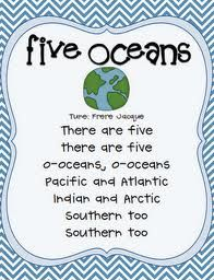 Ocean Unit; Day One Introduce the 5 oceans poem to the class and show the classroom where the 5 oceans are located are on the map. For closer to the unit: Hand out a worksheet that has the world globe on it without the oceans labeled and have the students color and label all 5 oceans.