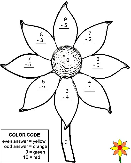 Subtraction Worksheets Spring Subtraction Worksheets For – Math Subtraction Worksheets