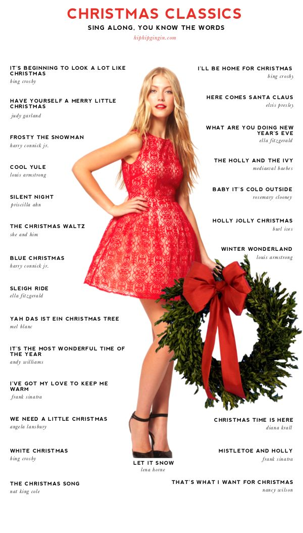 Fab Christmas Playlist Holiday 2012 - classics guide.