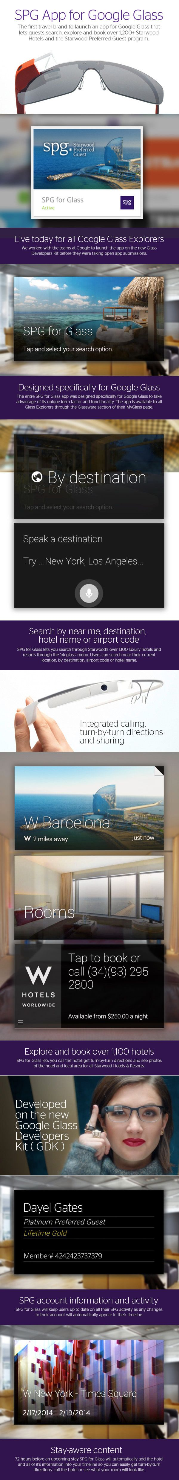 Starwood Preferred Guest App for Google Glass on Behance