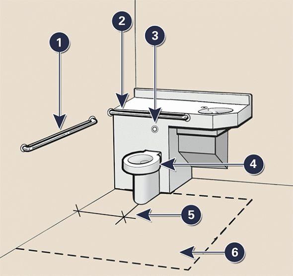 Ada Bathroom With Shower Requirements: Best 25+ Ada Bathroom Requirements Ideas On Pinterest