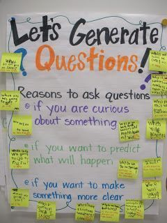 Wonderful anchor chart idea to get students to ask more questions. Using this chart, teachers are able to show students the importance of asking questions to learn more or to get clarity on a new topic. This chart also gives students the chance to practice their questioning skills, which is an important part of inquiry.