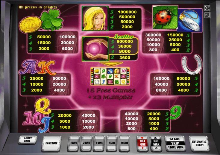 Игровые автоматы играть на шару инструкция по вводу бисс ключей на голден интерстар