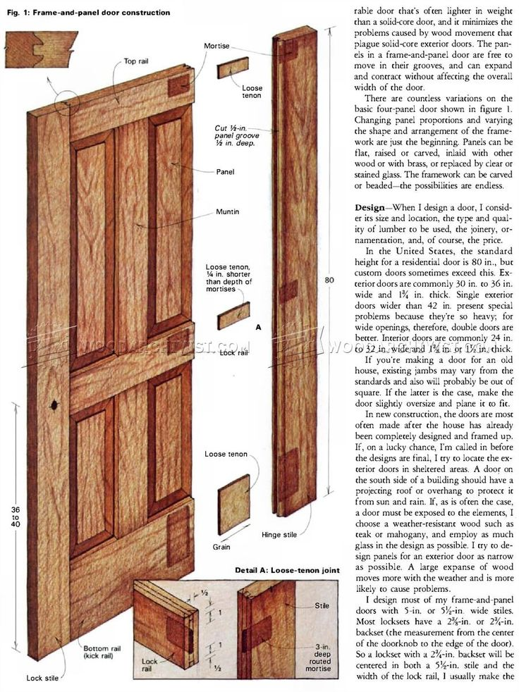 53 best doors images on pinterest front doors french for Kitchen cabinets 08054