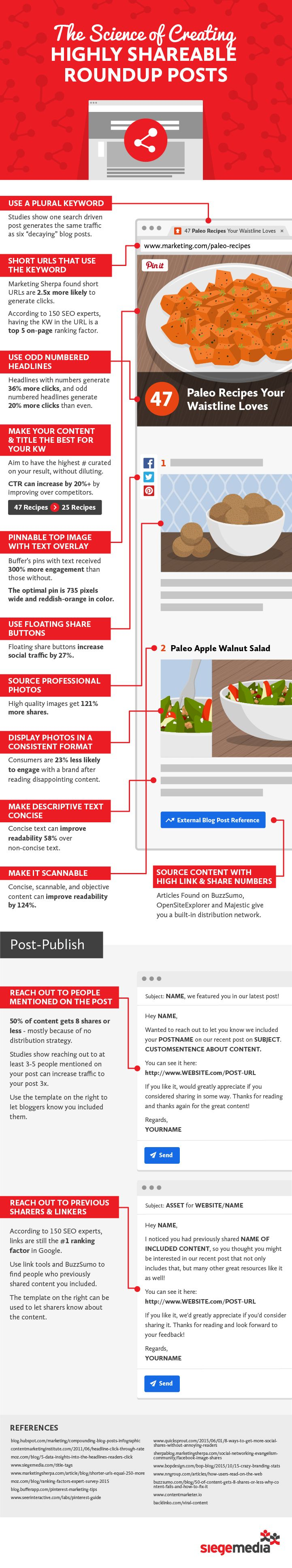 How to format your blog post to get more social media share - Find This Pin And More On 3 Tips To Improve Your Blog Post Writing By Johnygt