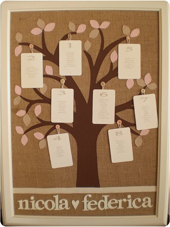 come sempre originale, country chic e favoloso (il tableau de mariage di Federica/Country Kitty)
