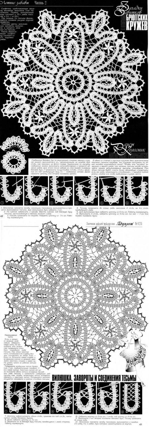 Вязание салфетки в технике брюггское кружево. Салфетки брюггское кружево схемы... <3 Deniz <3
