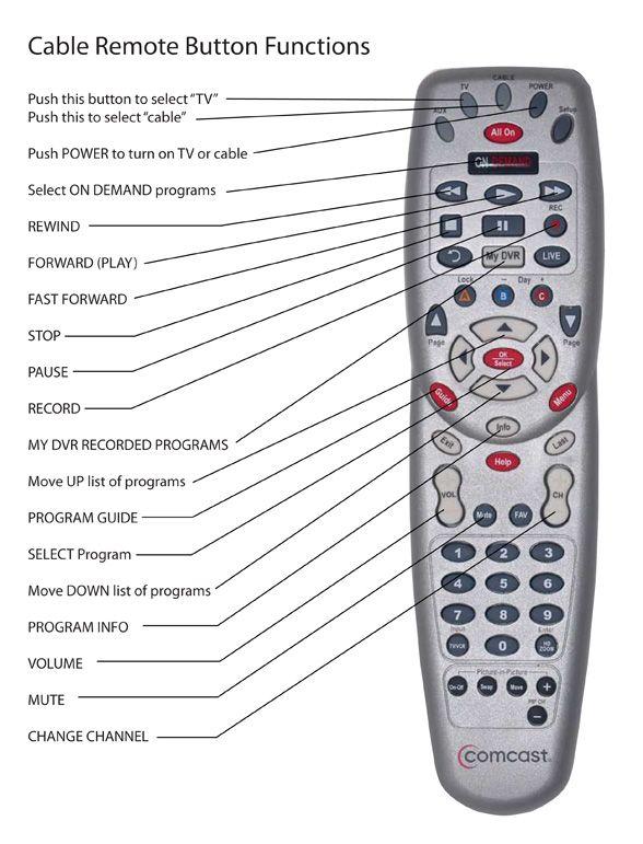 apple remote diagram