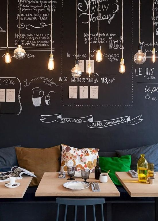 I like the chalkboard wall- maybe have a chalkboard column with prompt (similar to before I die...) and I like the line of lights