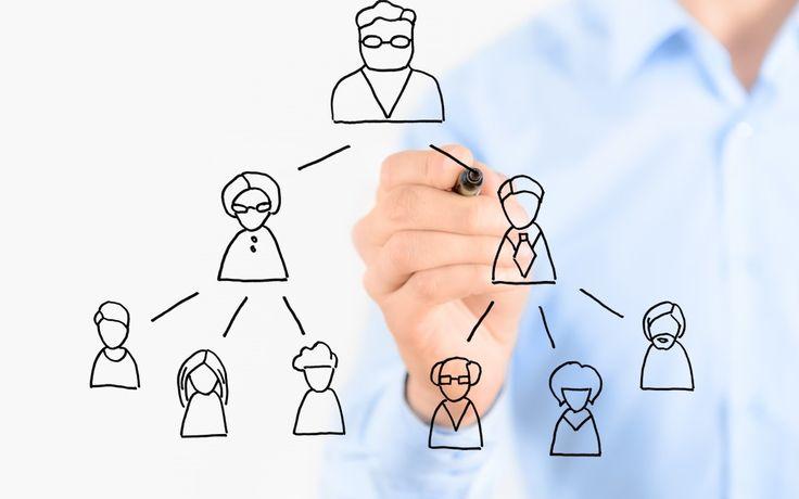 El Network Marketing o Mercadeo Multiniveles un tipo de oportunidad de negocio muy popularentre personas buscandoun trabajo flexible y de medio tiempo. Muchas de lascompañías más conocidas en Estados Unidos, como Avon, Mary Kay Cosméticos y Tupperwarecaen bajo la definición de network marketi...
