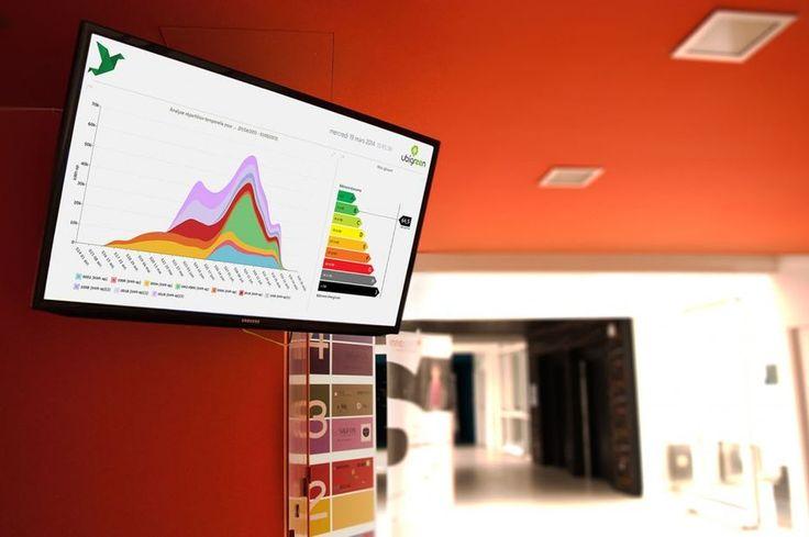 Ubigreen veille à la performance énergétique des bâtiments de Tokyo à Toulouse