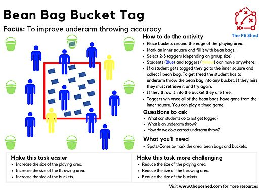 Bean Bag Bucket Tag is a PE Game focused on movement and throwing. The perfect P…