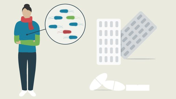 Hvorfor kommer der flere multiresistente bakterier, og hvad har det med antibiotikaforbruget at gøre? Find svaret her.