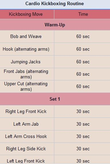 #Kickboxing #cardio #workout routine -- Want to lose weight the HEALTHY naturally way? Go visit http://wellbeingbodysite.com/s/lose-10-pounds-in-10-days and get a FREE program that WORKS right NOW