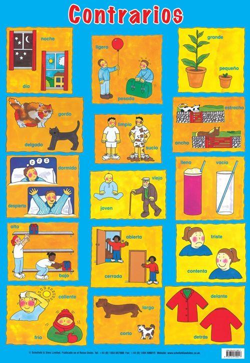 Spanish words: opposites. Opuestos. Contrarios. #Spanish vocabulary http://media-cache-ec0.pinimg.com/originals/a6/d5/83/a6d583eb877be2ef0297ff78bd606480.jpg