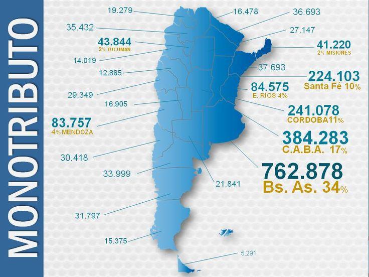 Cambios a la escala del monotributo y subsidios a obras sociales sindicales   Cristina Fernandez de Kirchner
