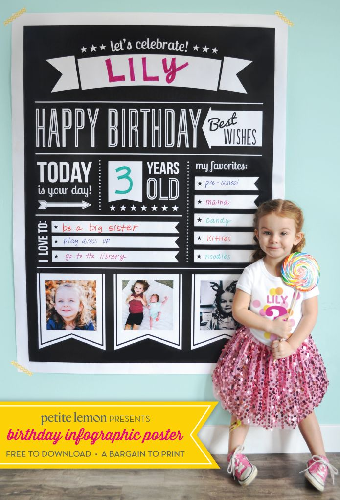 """FREE Birthday Infographic Poster from Petite Lemon —prints up to 36x48"""" for about $8 at Staples!"""