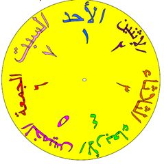 Days of the Week in Arabic