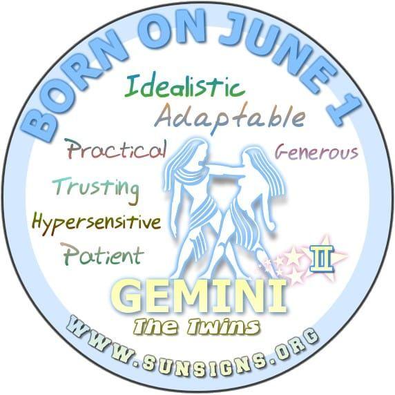 1 June Birthday Gemini Birthday Horoscope Birthday Personality Birthday Sign