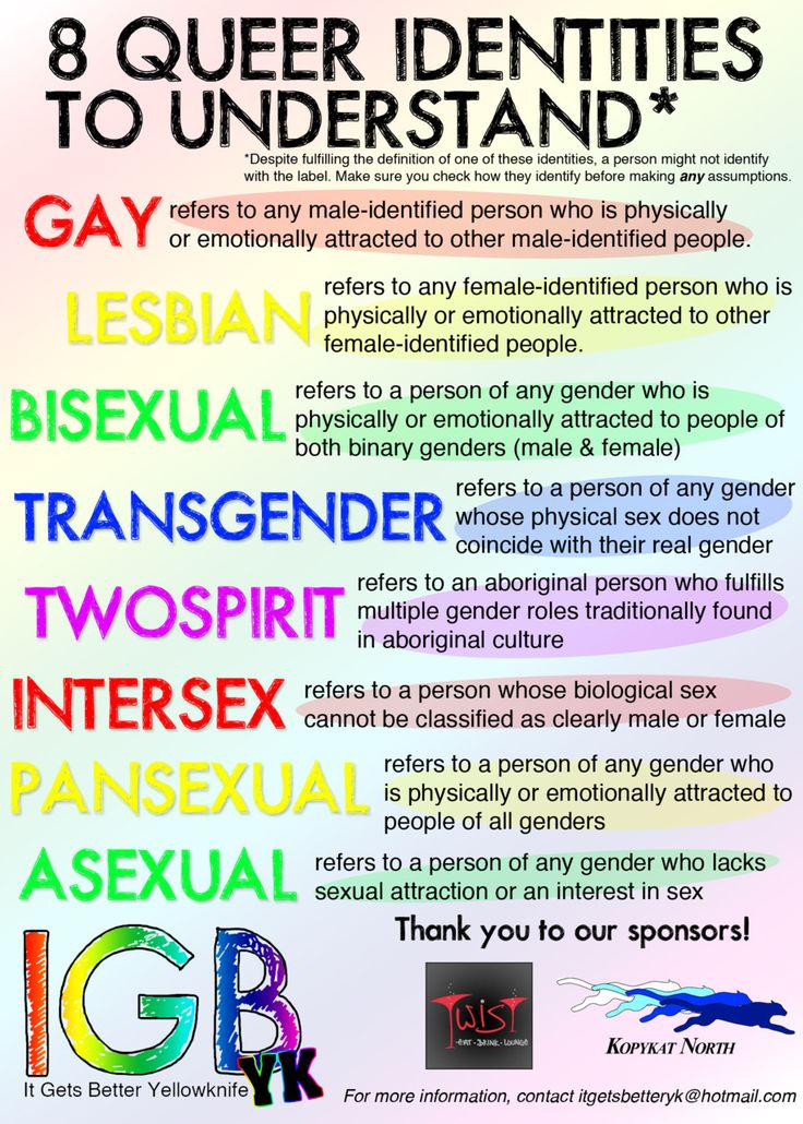 8 Queer Identities to understand: Gay, Lesbian, Bisexual, Transgender, Twospirit, Intersex, Pansexual, Asexual.